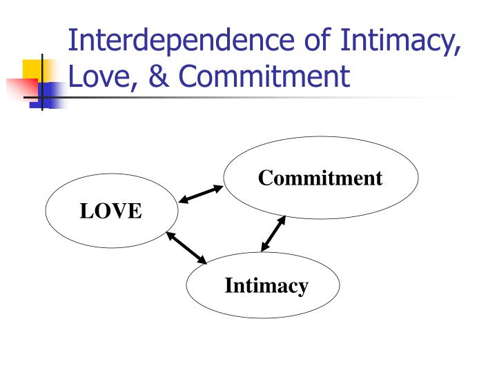Interdependence of Intimacy, Love, & Commitment