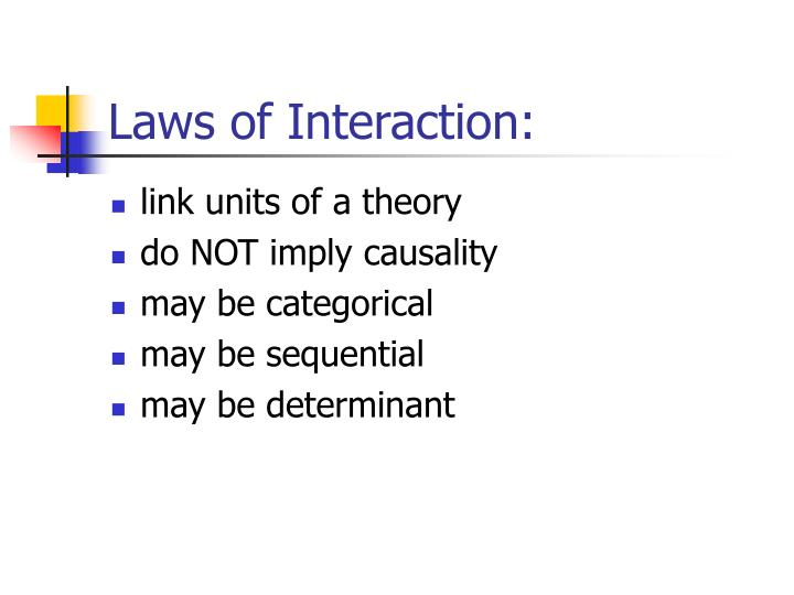 Laws of Interaction: