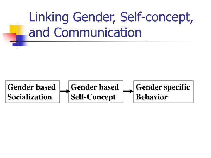 Linking Gender, Self-concept, and Communication
