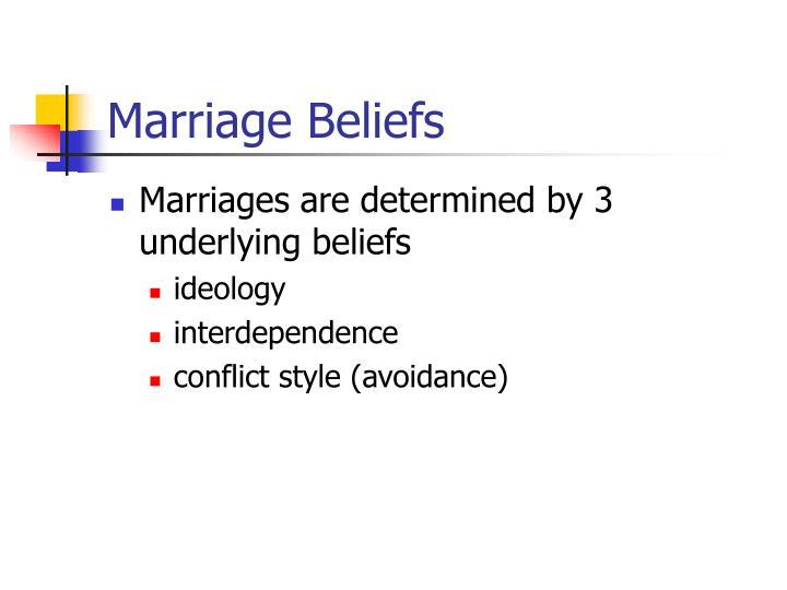 Marriage Beliefs