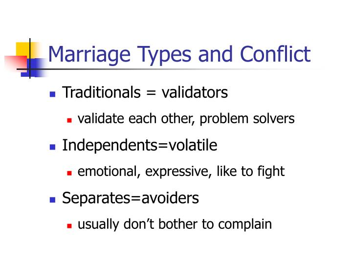 Marriage Types and Conflict