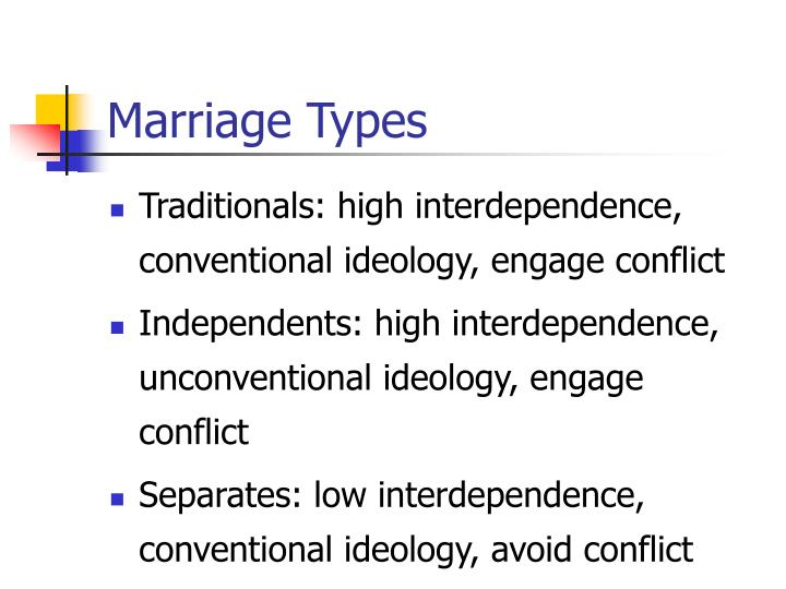 Marriage Types