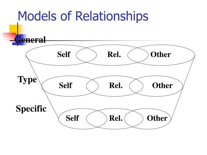 Models of Relationships
