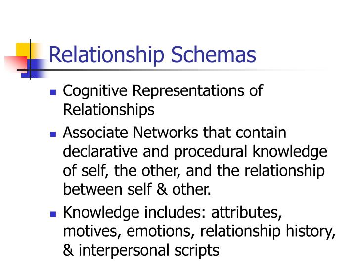 Relationship Schemas