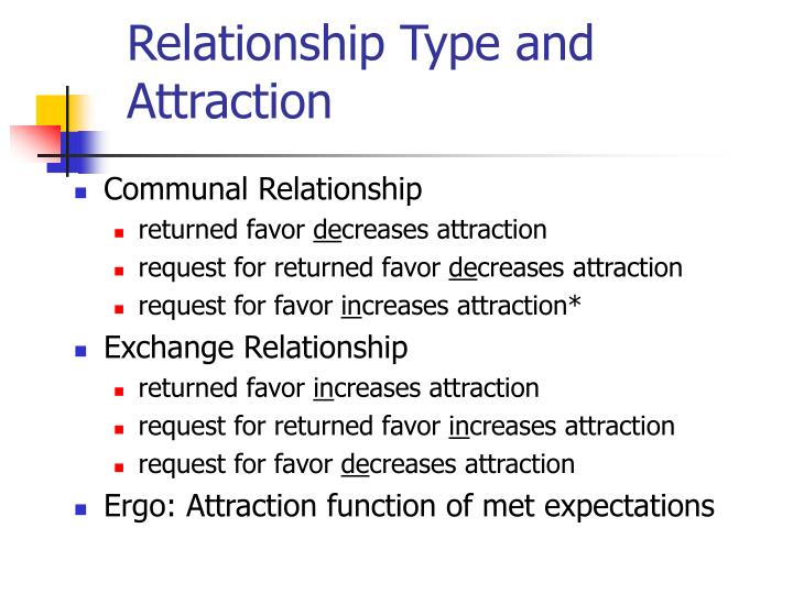Relationship Type and Attraction