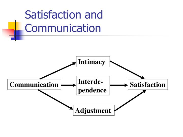 Satisfaction and Communication