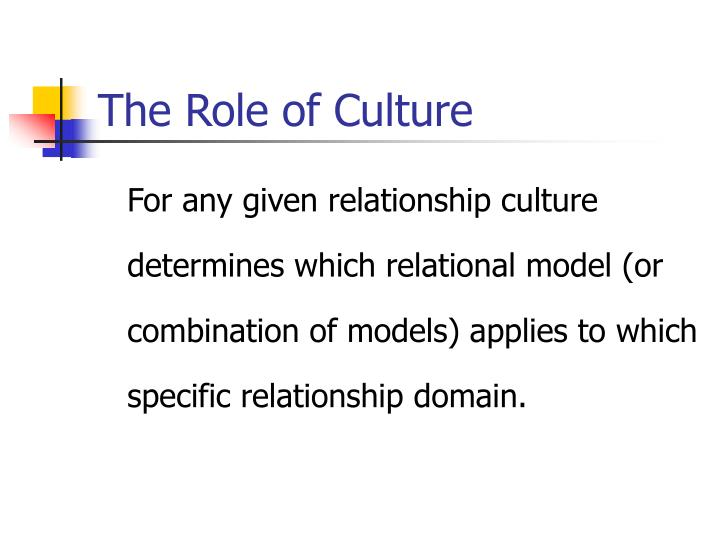 The Role of Culture
