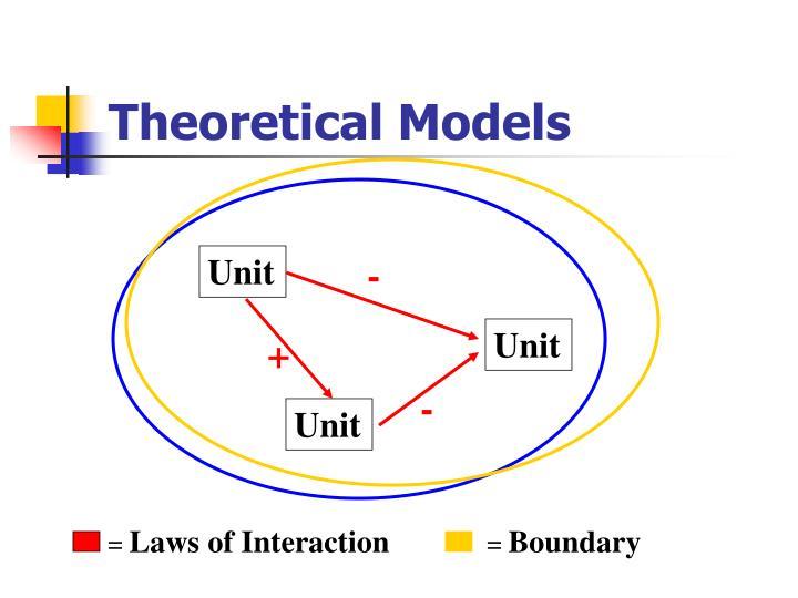 Theoretical Models