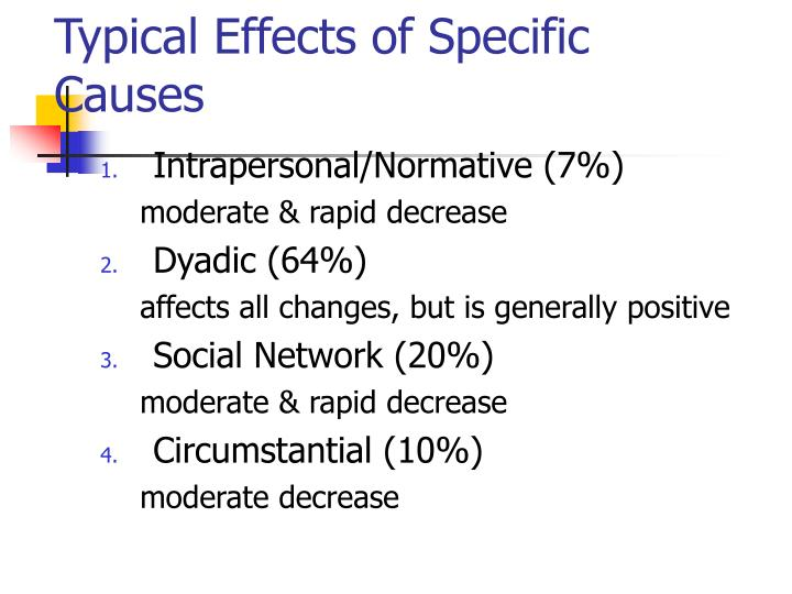 Typical Effects of Specific Causes