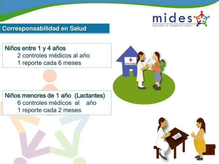 Corresponsabilidad en Salud