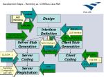 development steps remoting vs corba java rmi