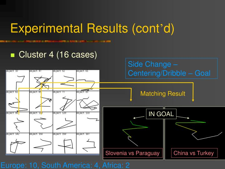 Experimental Results (cont