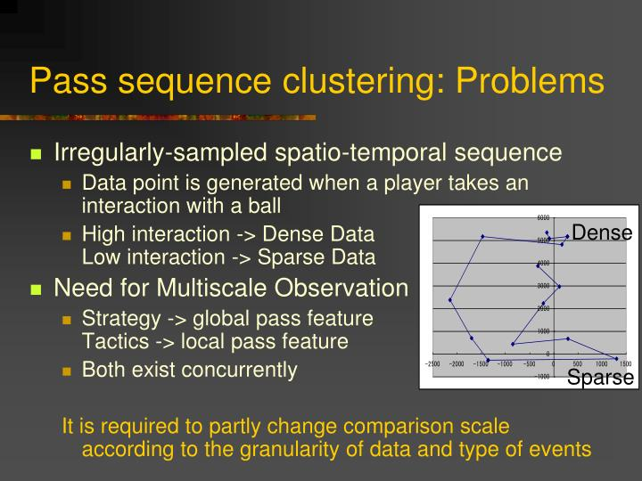 Pass sequence clustering: Problems