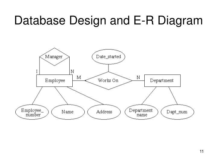 Database Design and E-R Diagram