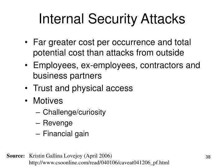 Internal Security Attacks