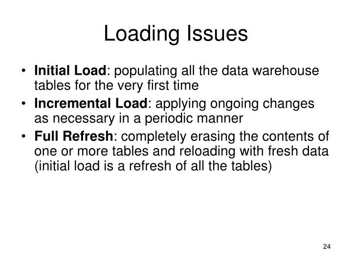 Loading Issues