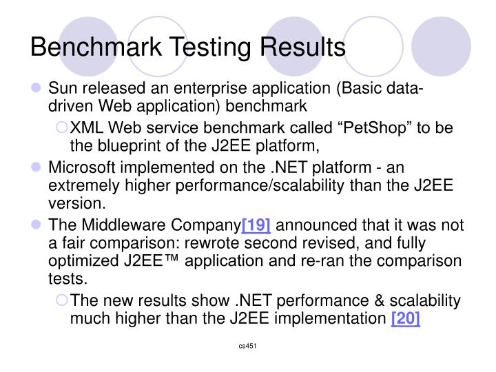 Benchmark Testing Results