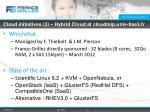 cloud initiatives 3 hybrid cloud at cloudmip univ tlse3 fr