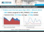 some enlightening metrics 8 operational support