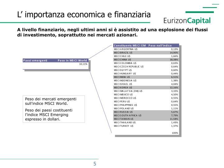 L' importanza economica e finanziaria
