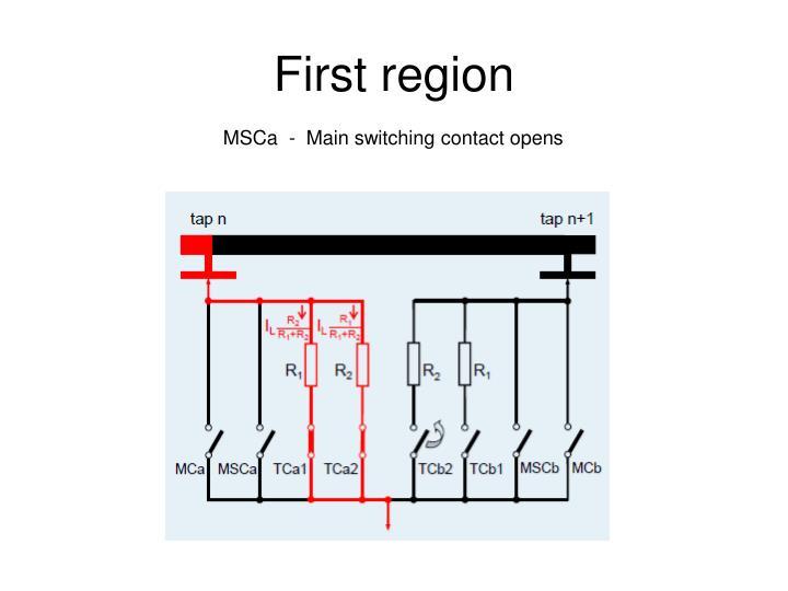First region