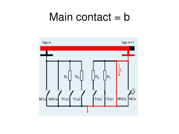 Main contact = b