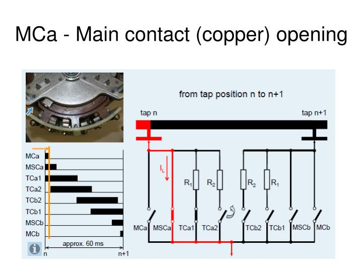 MCa - Main contact (copper) opening