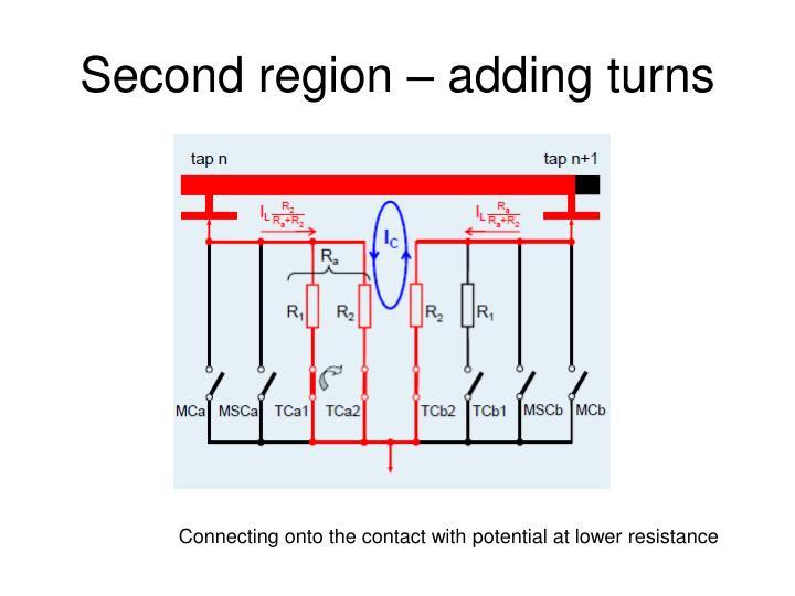 Second region – adding turns