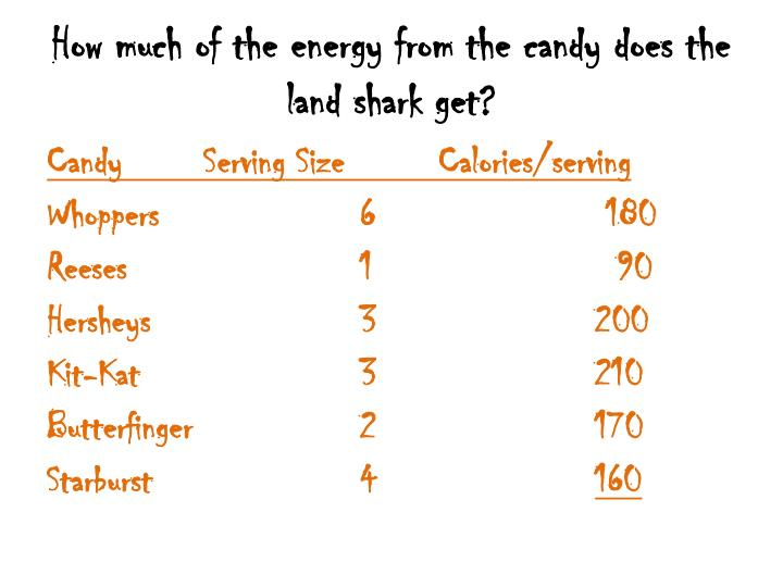 How much of the energy from the candy does the land shark get?