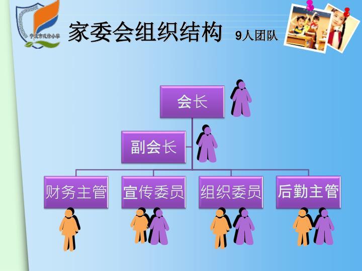 家委会组织结构
