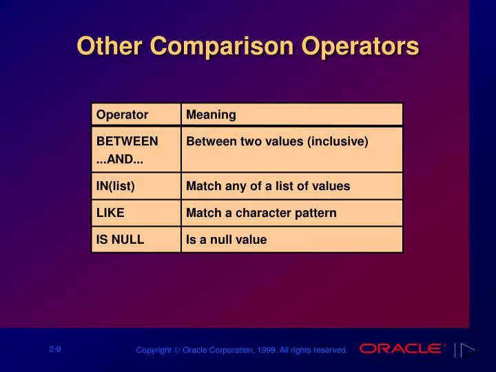 Other Comparison Operators