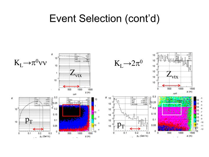 Event Selection (cont'd)