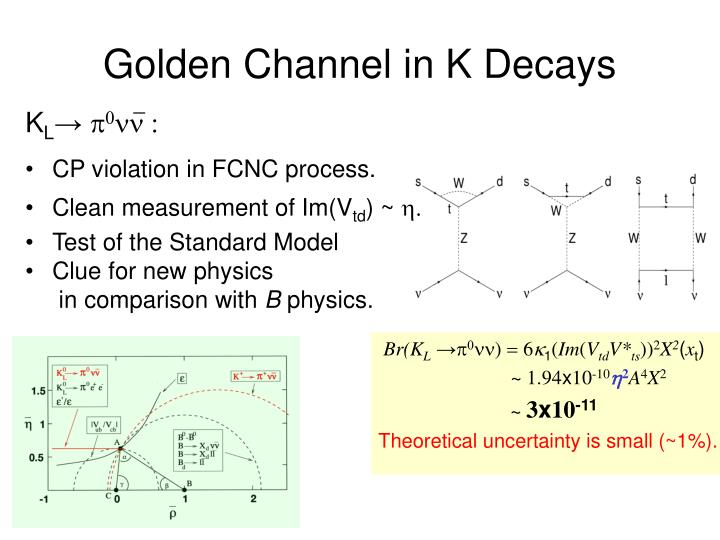 Golden channel in k decays