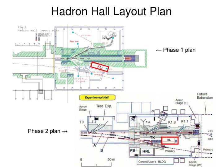 Hadron Hall Layout Plan