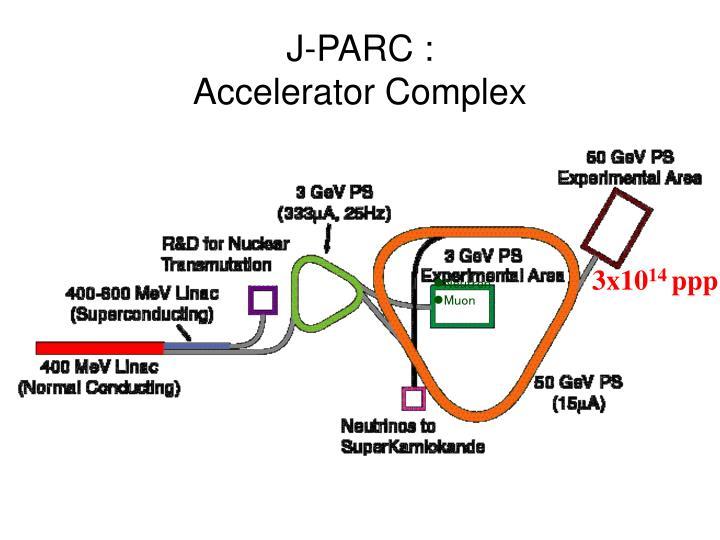 J-PARC :