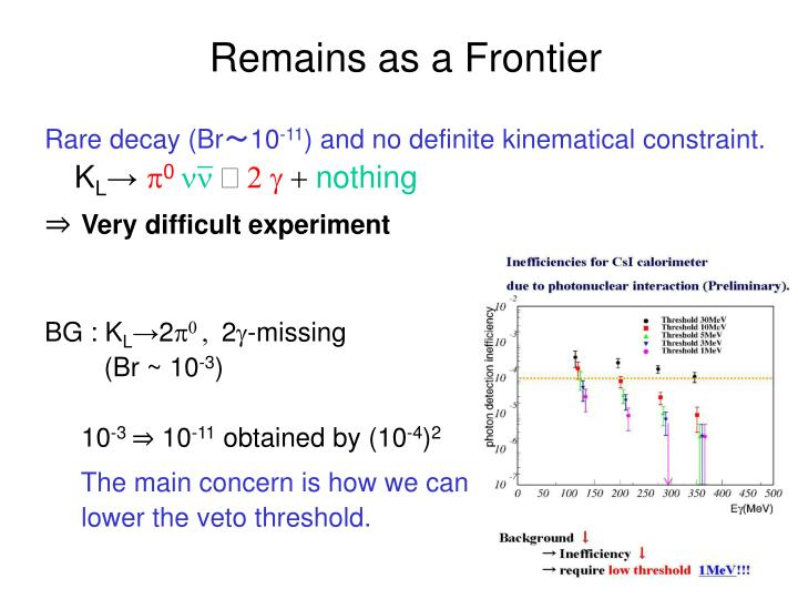 Remains as a Frontier
