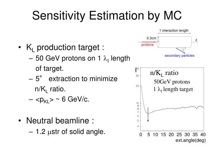 Sensitivity Estimation by MC