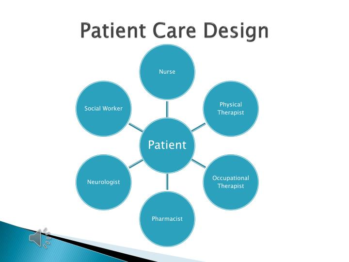 Patient Care Design