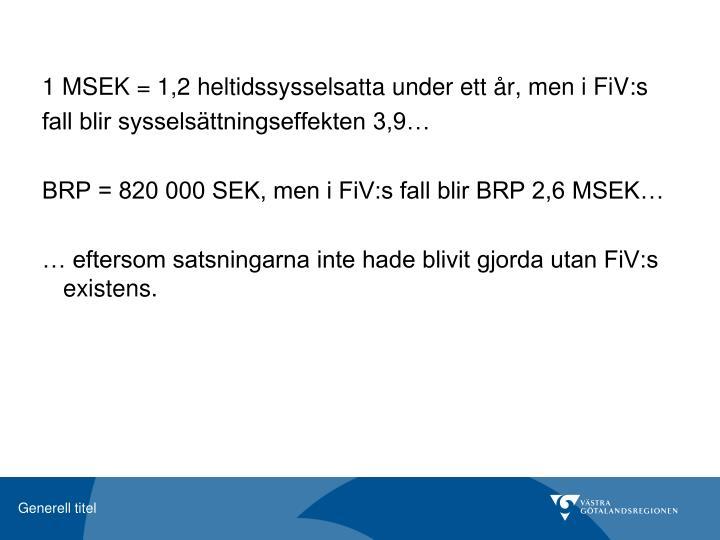 1 MSEK = 1,2 heltidssysselsatta under ett år, men i FiV:s