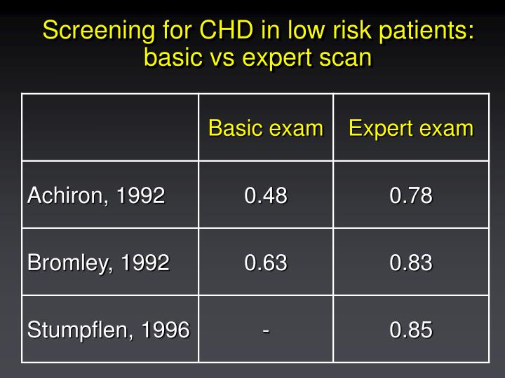 Screening for CHD in low risk patients: basic vs expert scan