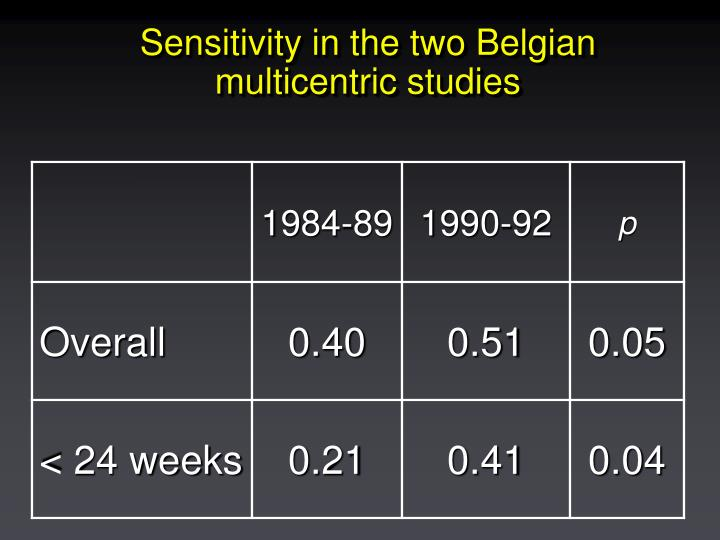 Sensitivity in the two Belgian multicentric studies