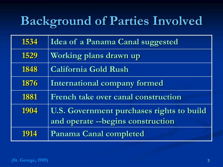 Background of parties involved
