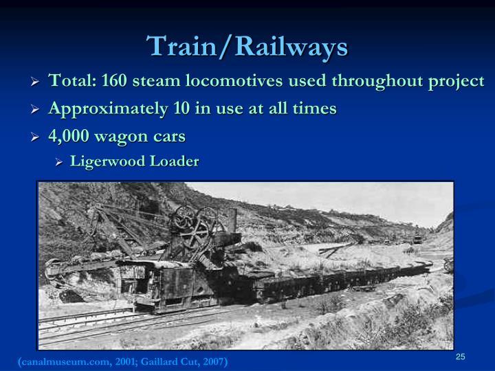 Train/Railways