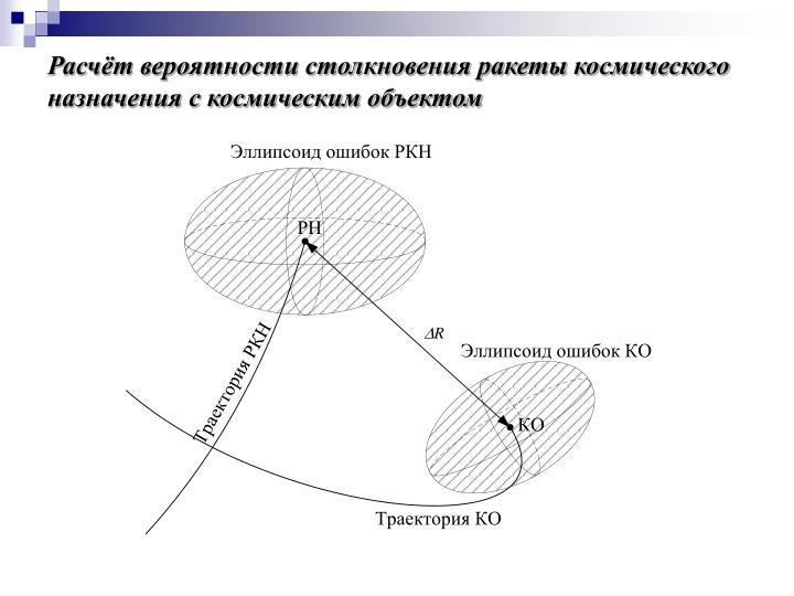 Расчёт вероятности столкновения ракеты космического назначения с космическим объектом