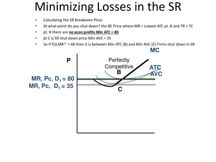 Minimizing Losses in the SR