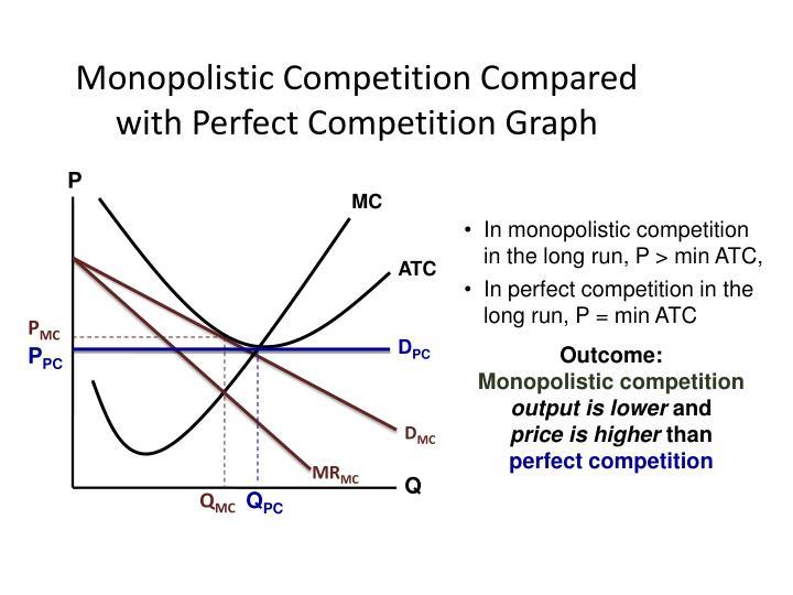 Monopolistic Competition Compared