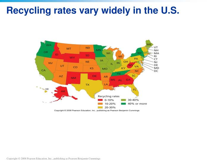 Recycling rates vary widely in the U.S.