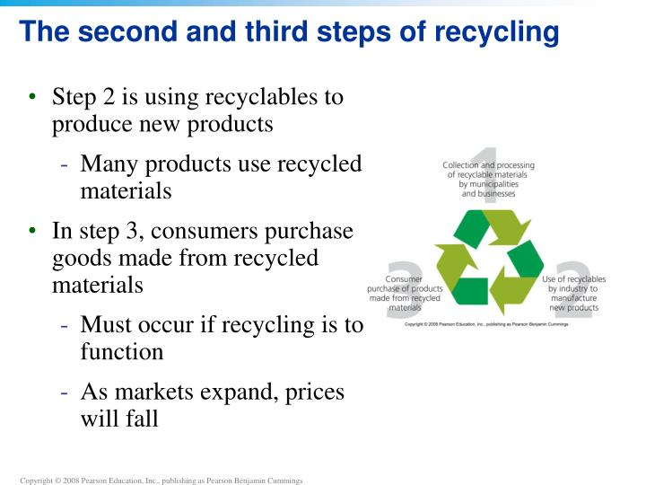 The second and third steps of recycling