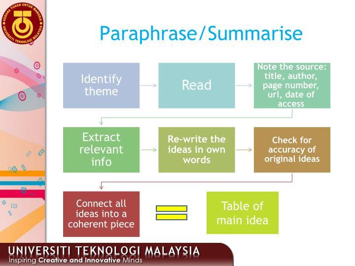 Paraphrase/Summarise