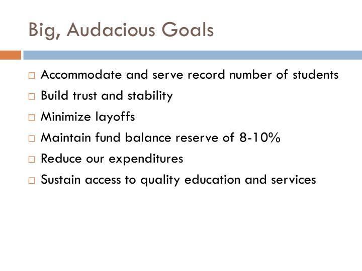 Big, Audacious Goals